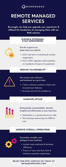 RMS Infographic_10.27.2020-1